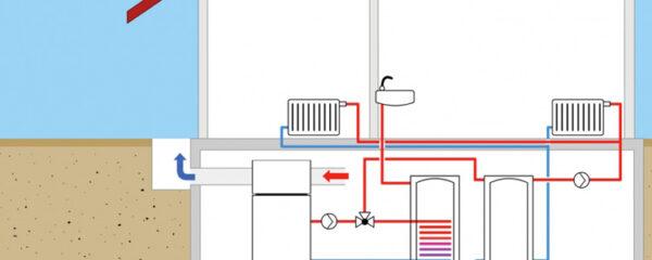 pompe air-eau